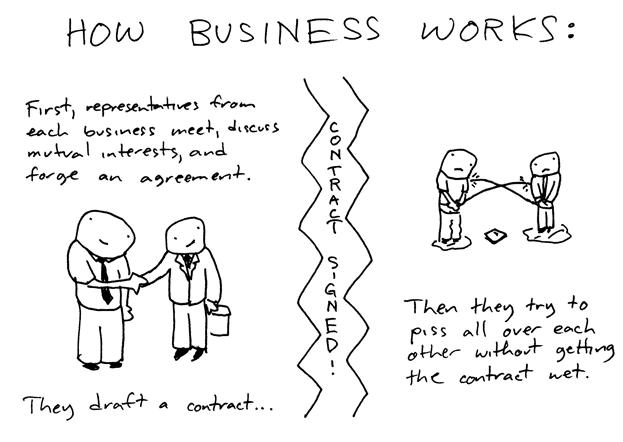 how-business-works-contract-cartoon