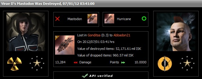 Getting Rich Pirating in EVE Online